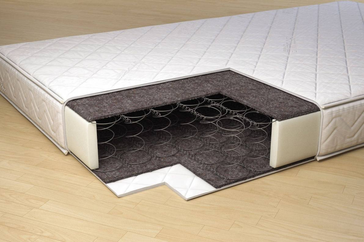 Купить Матрас КЛАССИК-ЭКОНОМ в  интернет магазине мебели. Мебельный каталог STOLLINE.
