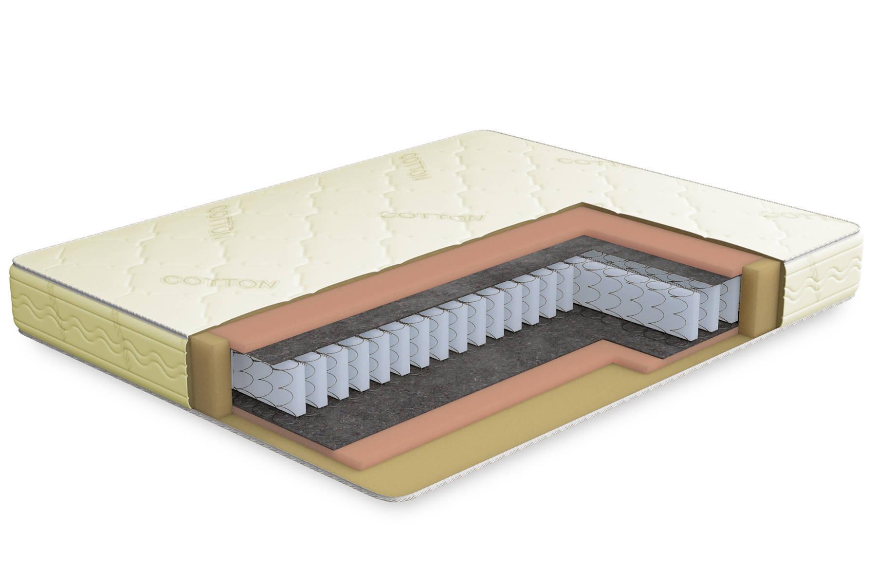 угловые диваны для спальни от 3 метров