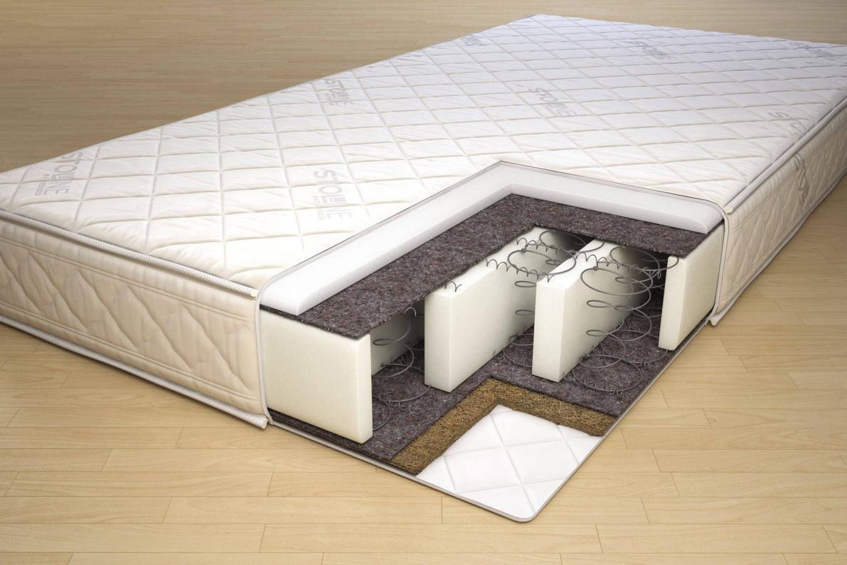 Купить Матрас Галактика сна - Сирена в  интернет магазине мебели. Мебельный каталог STOLLINE.