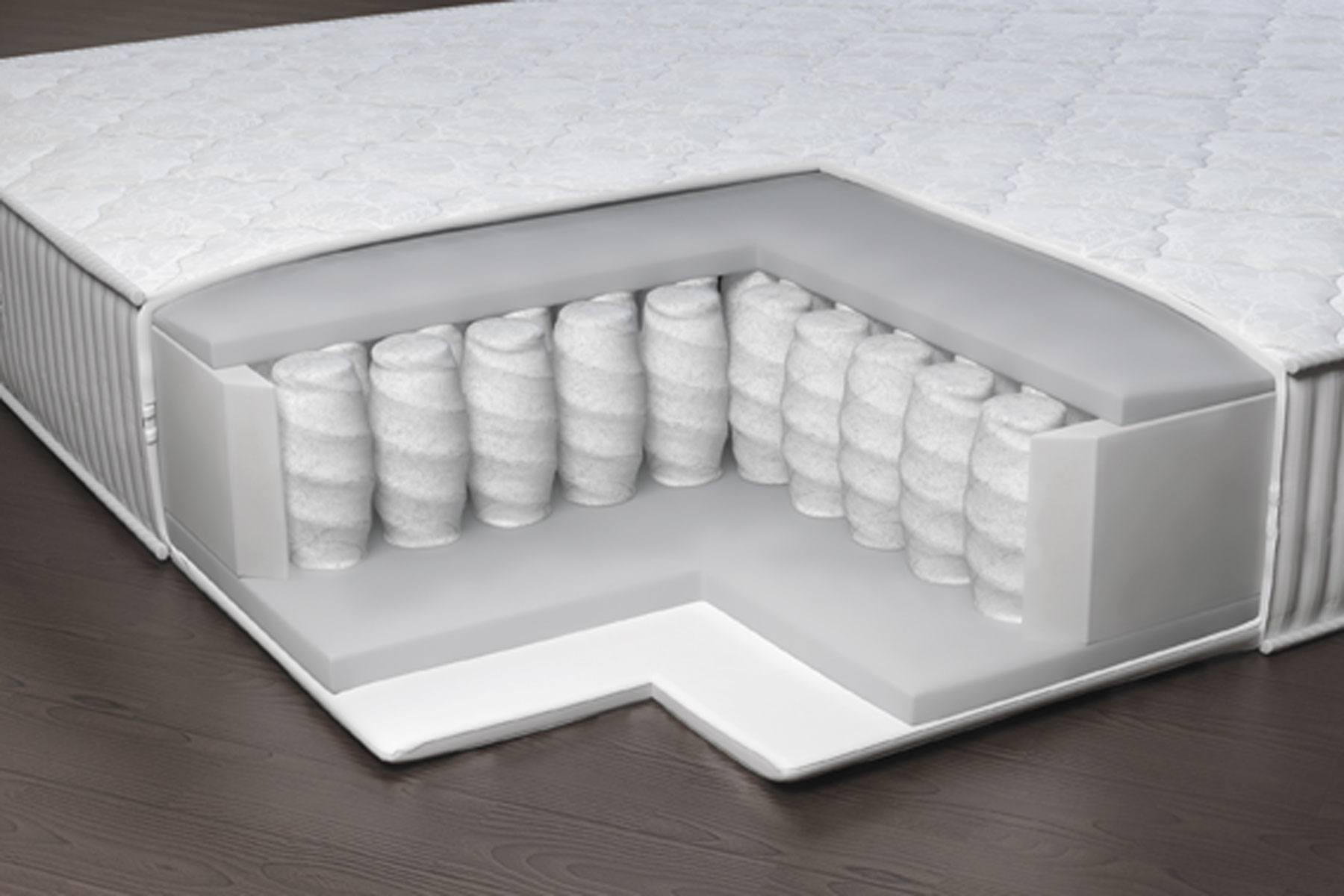 столешницы для кухни из пластика плюсы и минусы