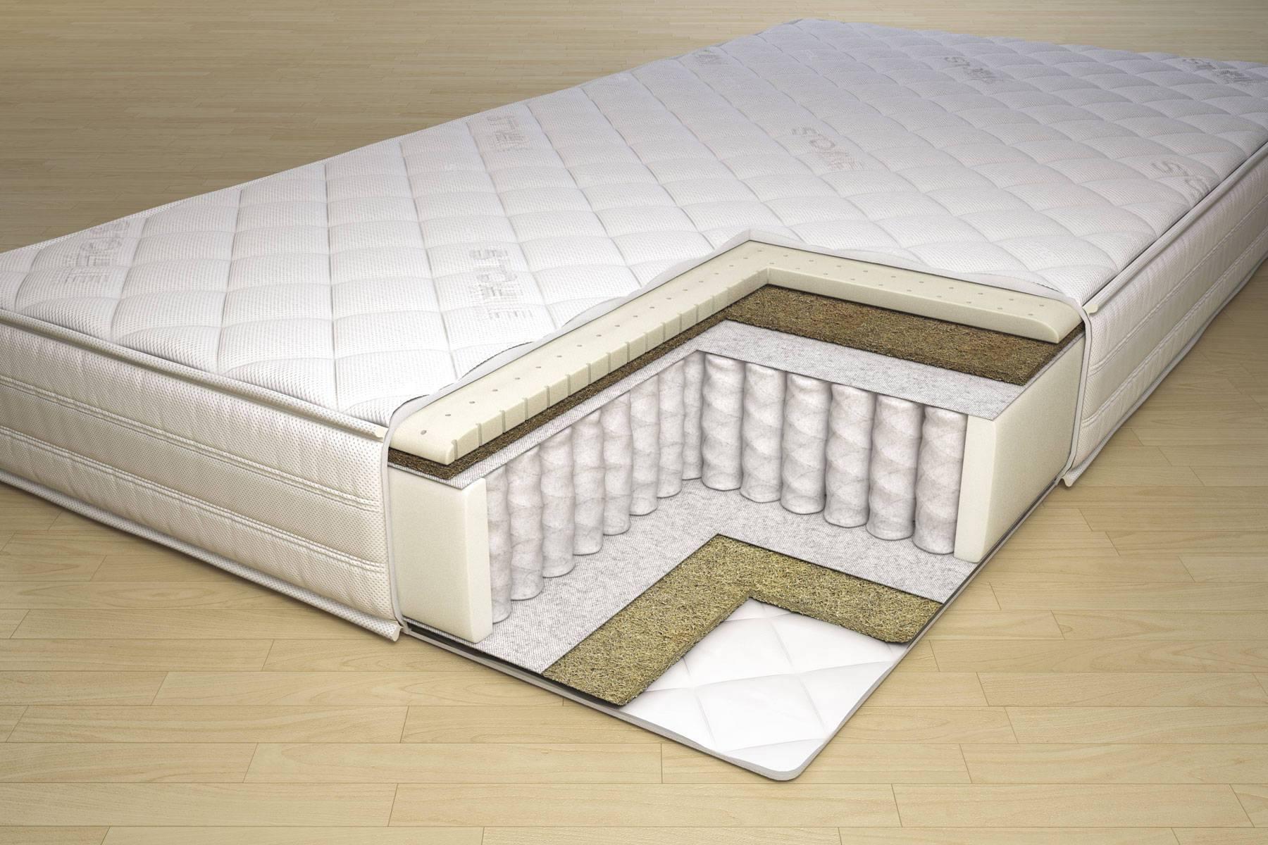 матрасы для двуспальной кровати дешево