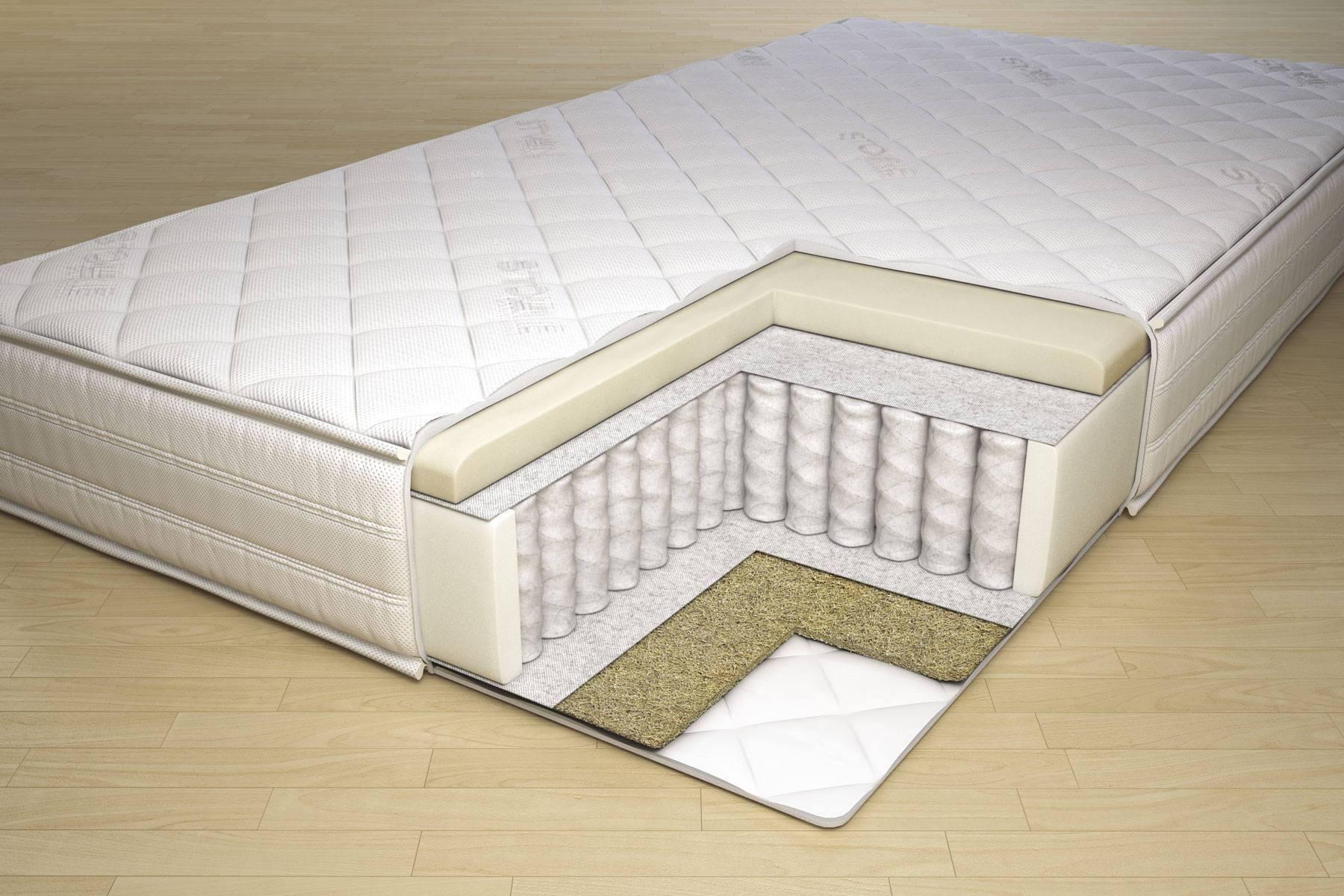 купить спальный гарнитур недорого в казани