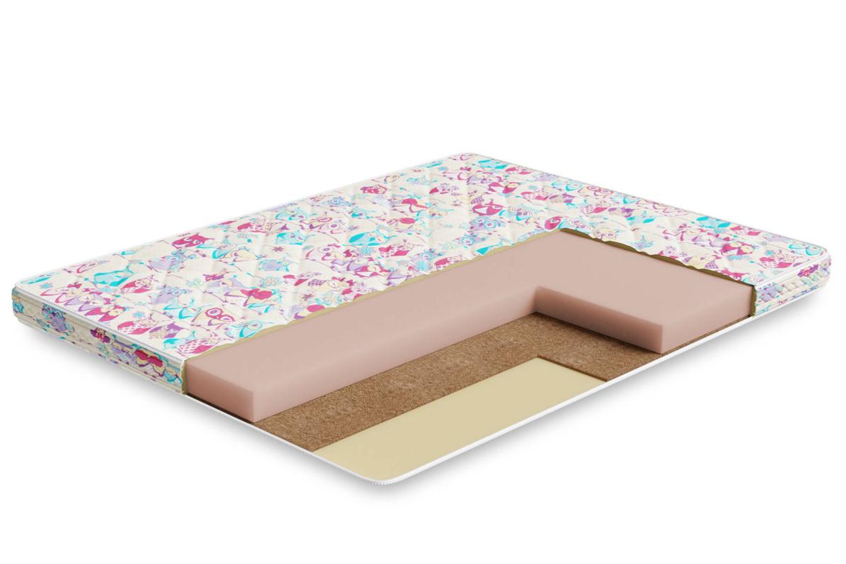 Купить Матрас Здоровый сон - Соня в  интернет магазине мебели. Мебельный каталог STOLLINE.
